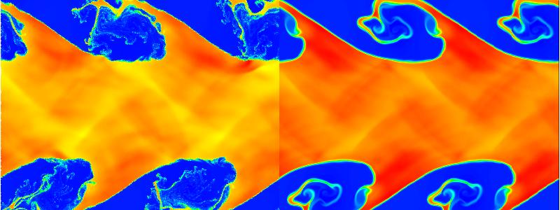 Shearing layers test - Shadowfax vs MPI-AMRVAC